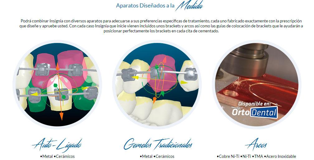 Expliación Insignia Ortodoncia