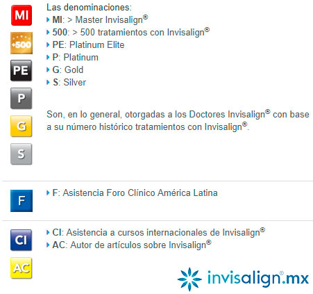 Categorias Doctores Invisalign